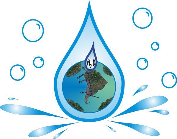 Planeta agua Gota a gota el agua se acaba cuidala